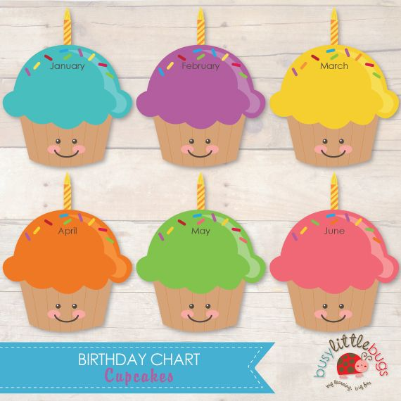 10 Cupcakes For Birthday Board To Print In Preschool Photo Cupcake