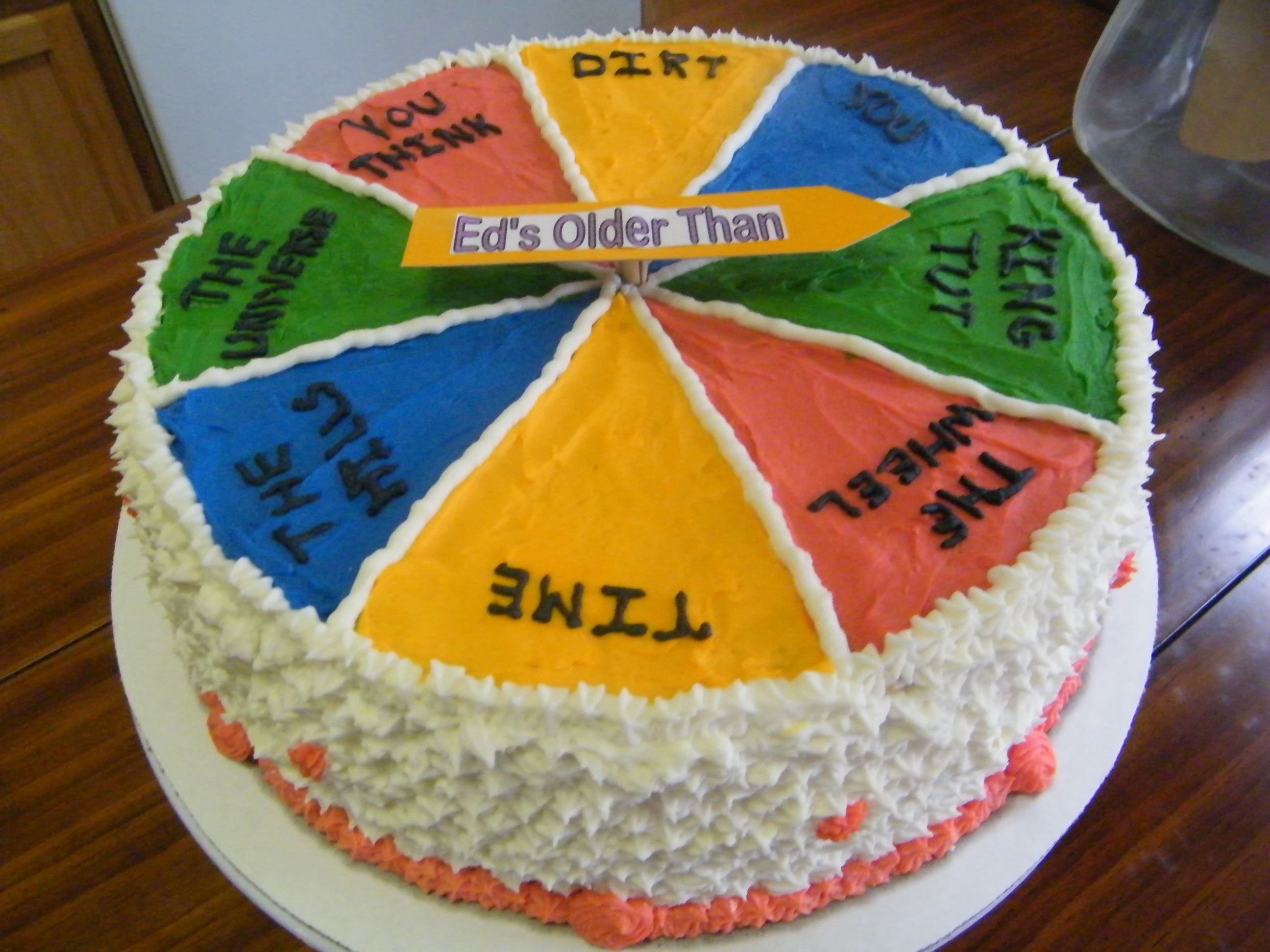 10 Getting Older Funny Birthday Cakes For Men Photo Funny 40th