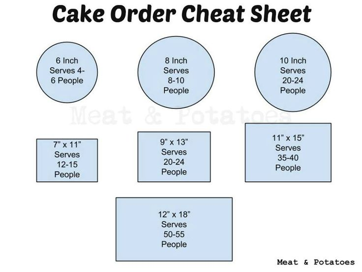 1 4 sheet cake size 9 size dimensions for sheet cakes photo sheet cake size 1003