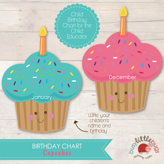Birthday Chart Cupcakes