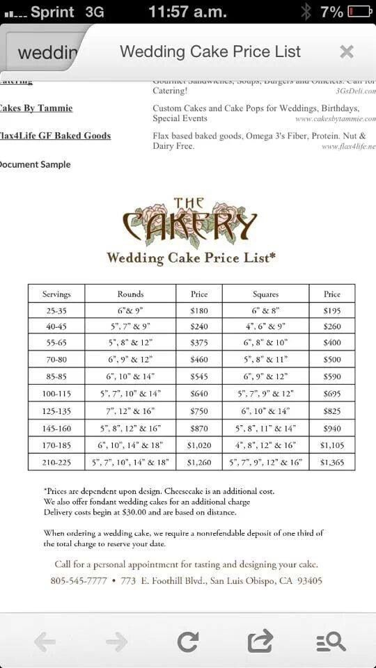 11 Pricing Decorated Cakes Photo - Sheet Cake Price, Fondant Cake ...