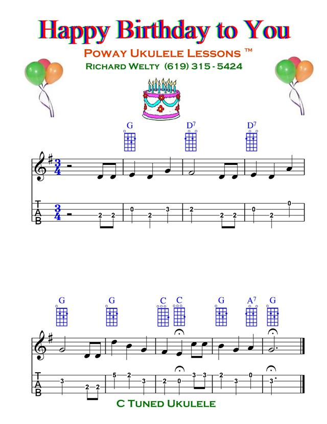 7 Happy Birthday Ukulele Cakes Photo - Happy Birthday Song Ukulele ...