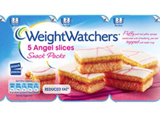 Sensational 5 Weight Watchers Little Cakes Photo Weight Watchers Celebration Funny Birthday Cards Online Overcheapnameinfo