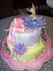 Tremendous 9 Cakes For Toddler Girls Photo Hello Kitty Birthday Cake Personalised Birthday Cards Veneteletsinfo