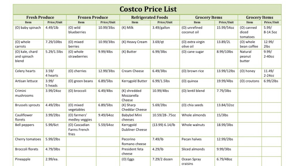 Remarkable 8 Costco Sheet Cakes Prices Lists Photo Costco Sheet Cake Prices Personalised Birthday Cards Arneslily Jamesorg