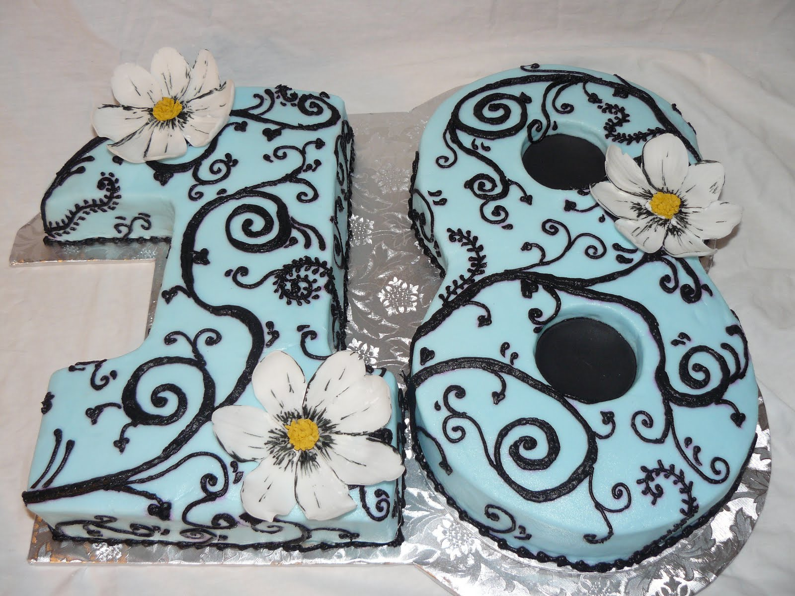 Fine 10 Themed Birthday Cakes For 18 Photo Chanel Theme Birthday Cake Funny Birthday Cards Online Inifodamsfinfo