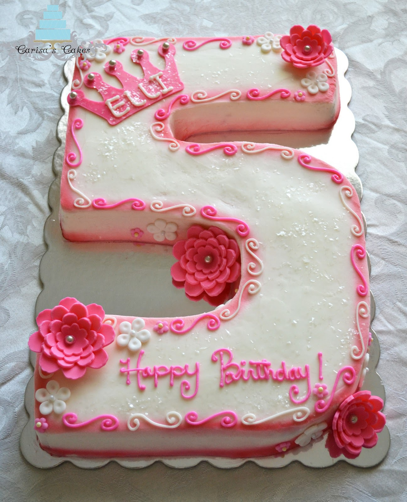 Birthday Cakes Shaped Like Numbers