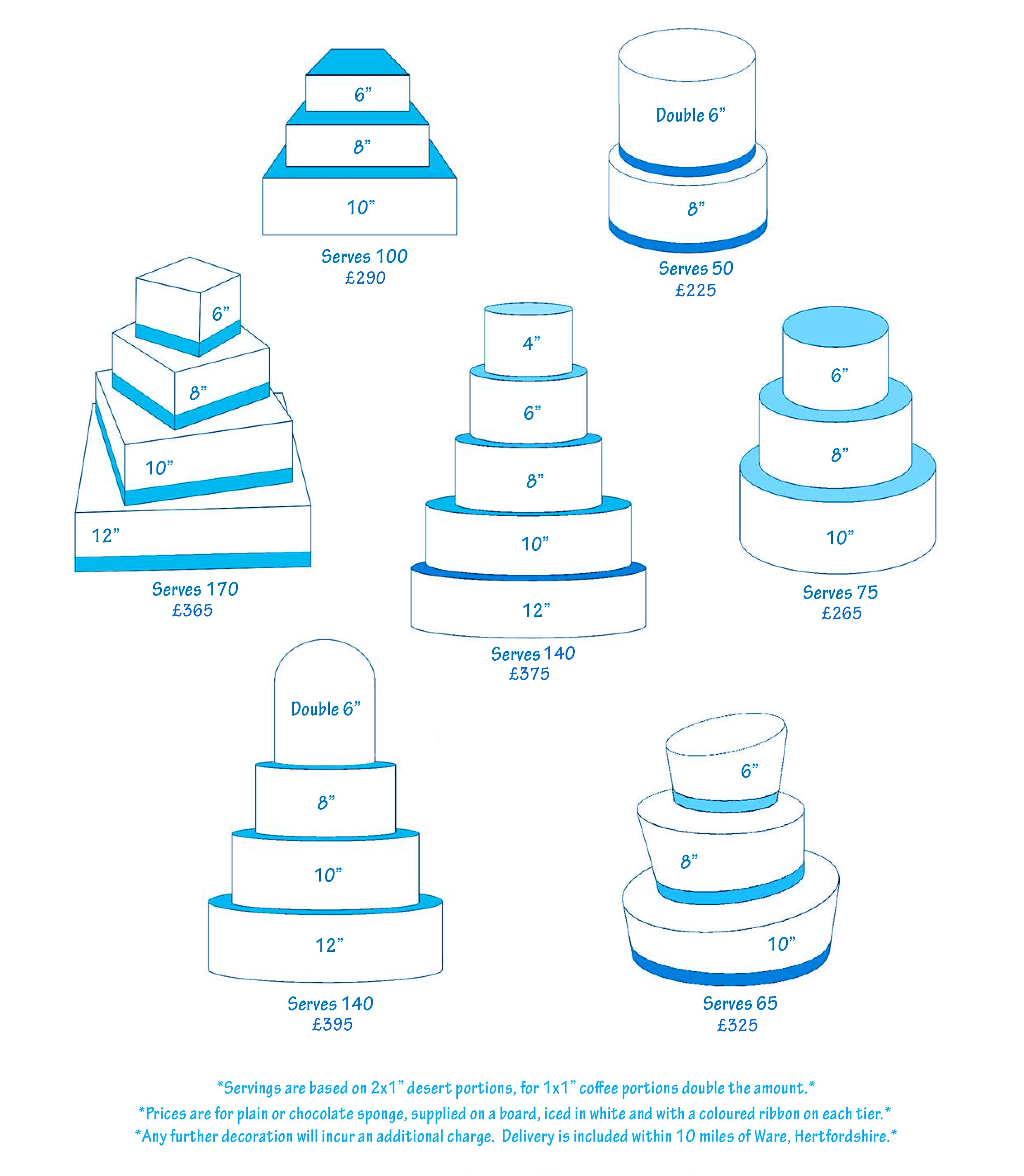 Astounding 7 Wedding Cakes Sizes And Shapes Photo Wilton Wedding Cake Personalised Birthday Cards Vishlily Jamesorg