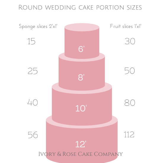 10 Different Size Tiered Cakes Photo Wedding Cake Size And