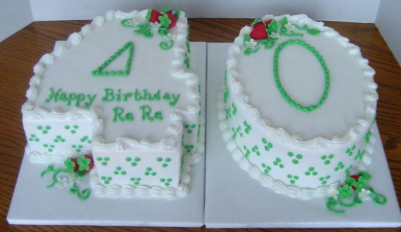 40 Birthday Cake Ideas For Men