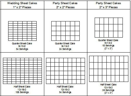 9 What Size Are Sheet Cakes Photo   Sheet Cake Size Prices, Sheet