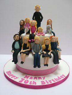 Astounding 5 Family Fare Cakes Birthday Photo Family Birthday Cake Funny Birthday Cards Online Bapapcheapnameinfo