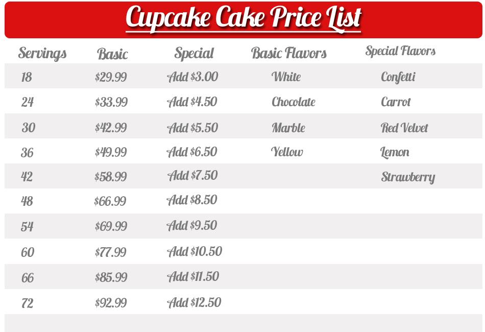 Walmart Bakery Sheet Cake Prices