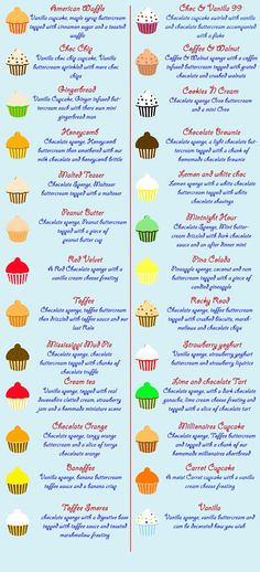 Cupcake Cake Flavors List