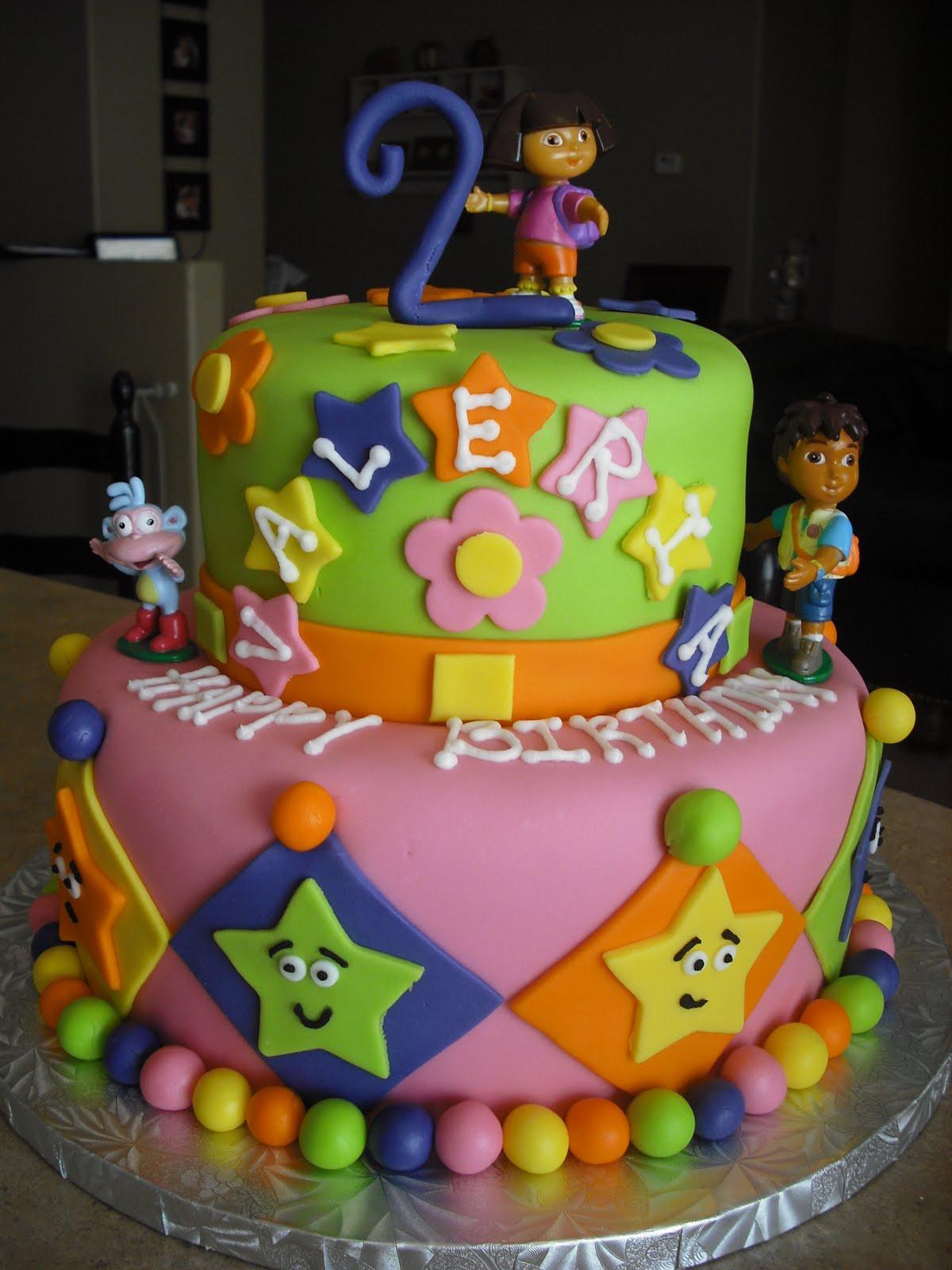 Dora Birthday Cake Decorations