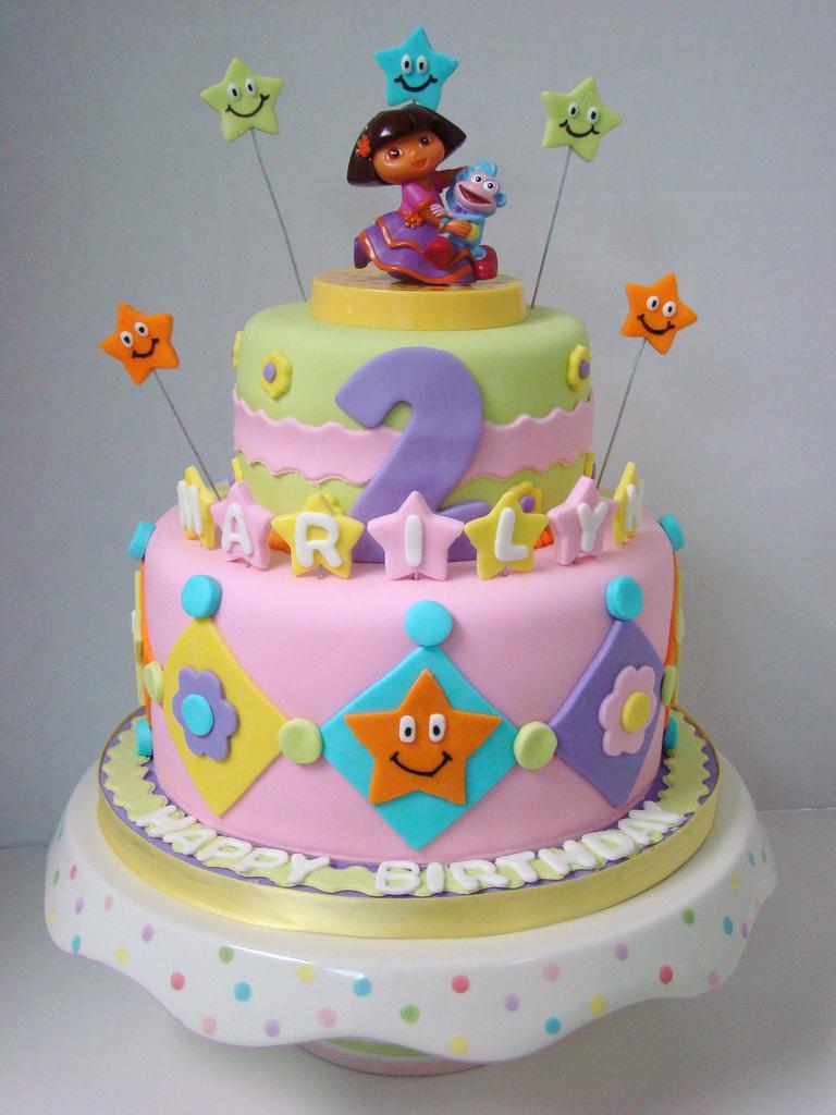 Dora Birthday Cake Ideas