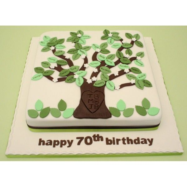 Family Tree Birthday Cake
