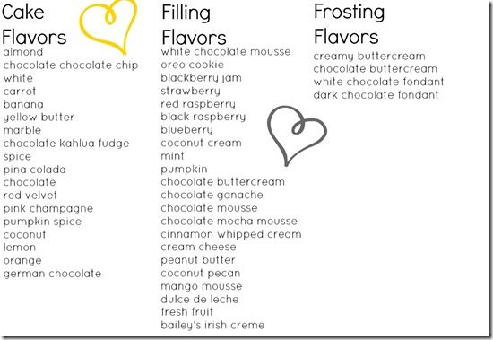 Wedding Cake Flavors List